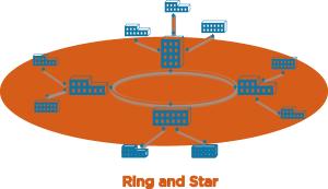 ringandstar_networkdiagram